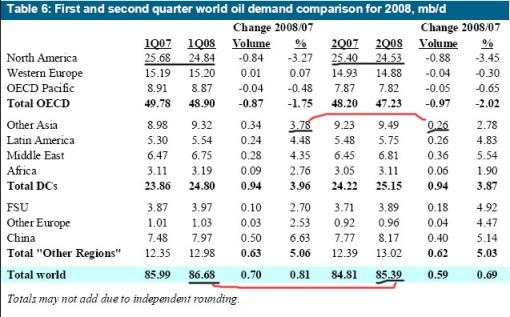 world-oil-demand-1