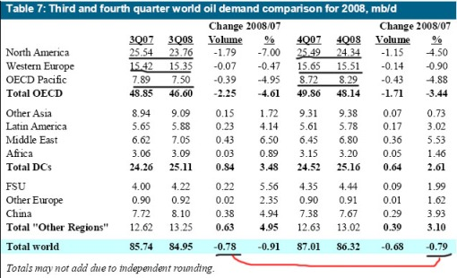 world-oil-demand-2